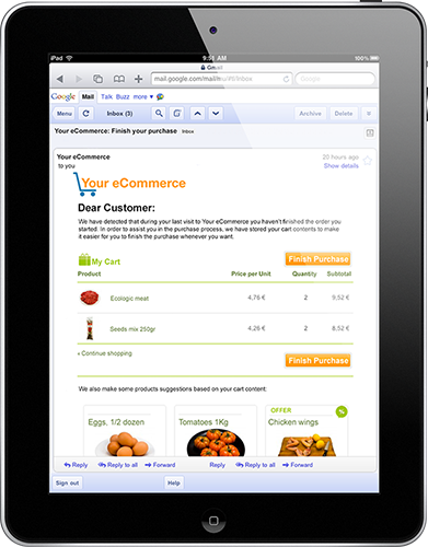 E-Mail Retargeting for Ecommerce