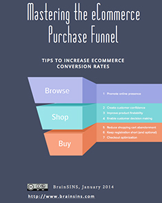 """eBook: """"Mastering the Purchase Funnel in eCommerce"""""""