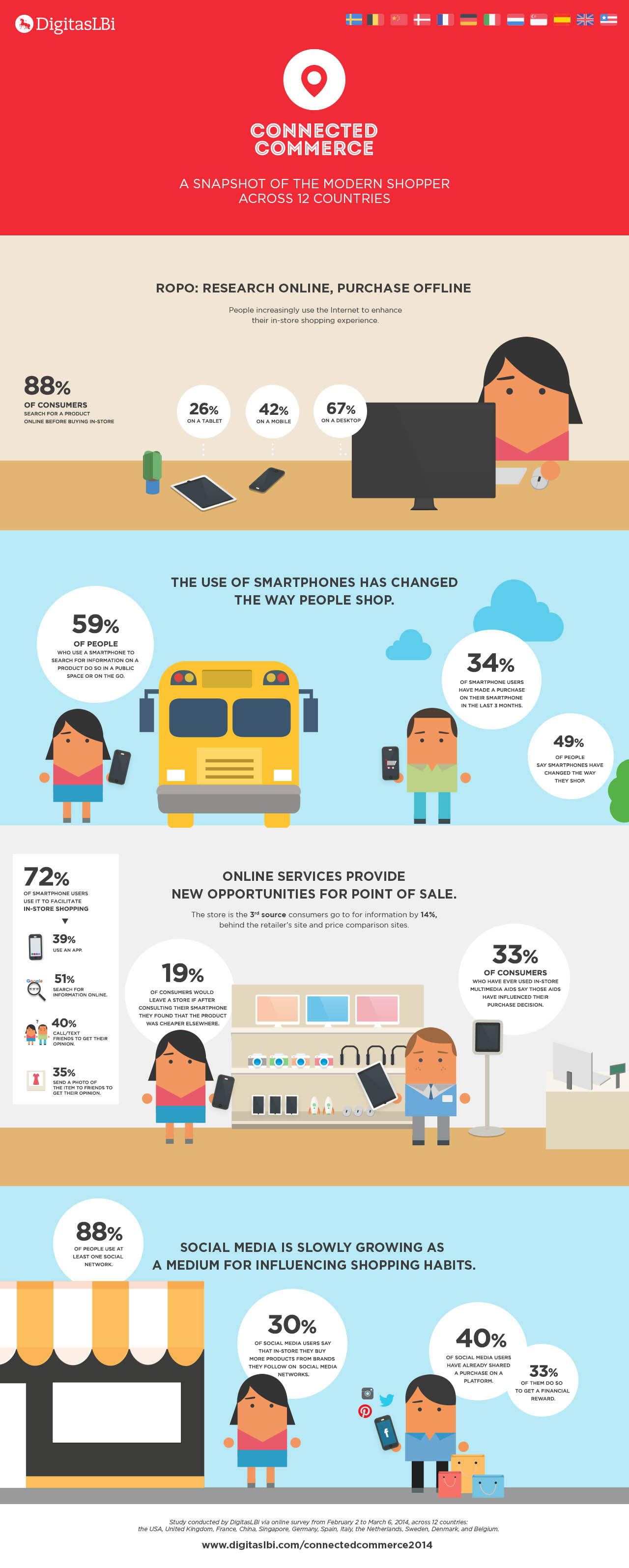 infographic_m-commerce
