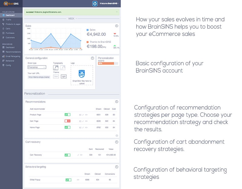 The new BrainSINS dashboard integrates in a single screen both the results of the personalization rules and functionalities to adjust the personalization strategies in real time.