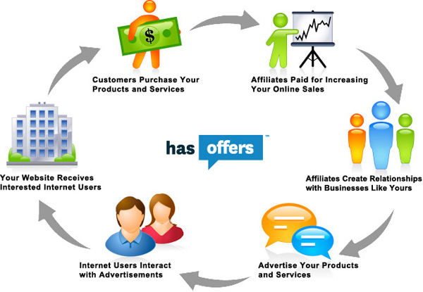 affiliate_marketing_scheme