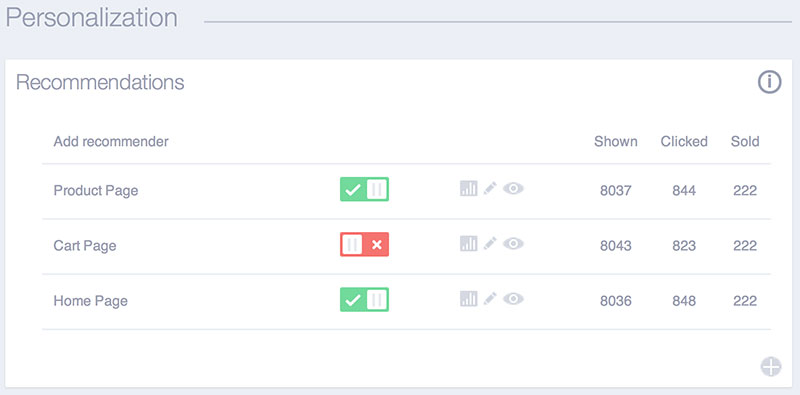 Activating, de-activating, and configuring the settings of your recommendation strategy is really simple in BrainSINS 3.0