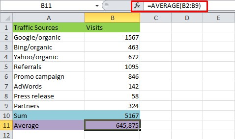 Average Formula - Excel