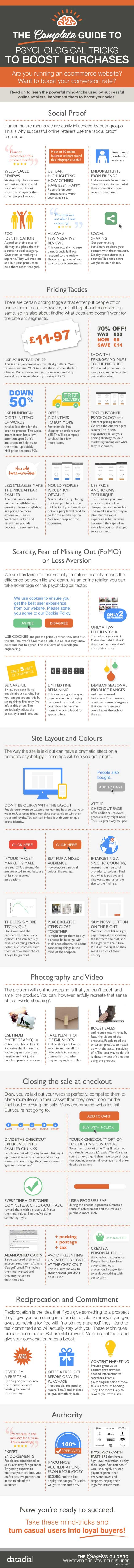 Psychological Tricks to boost eCommerce conversions
